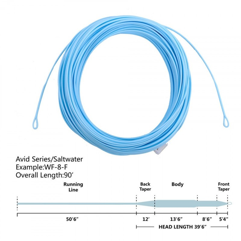 Saltwater Fly Line 90FT 8wt/9wt/10wt 2 welded Loops Floating Fly Fishing Line Sandy Blue Color